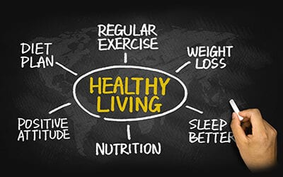 How does a Healthy lifestyle Help Weight Loss?